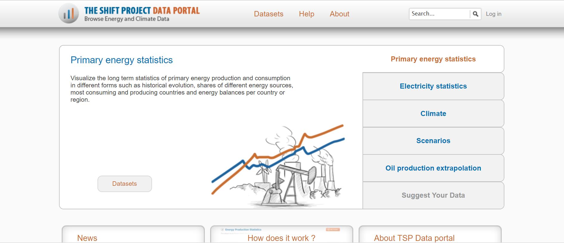Graph Data Portal